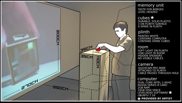 Réalité augmentée : LevelHead v1.0 un jeu avec des cubes.