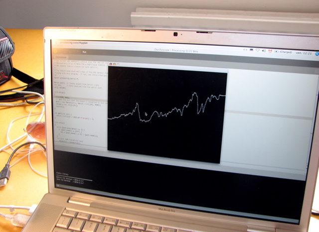 Fabriquer un oscilloscope pour Pc avec un kit Arduino.