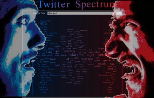 Faites un combat de Twits avec Twitter Spectrum.