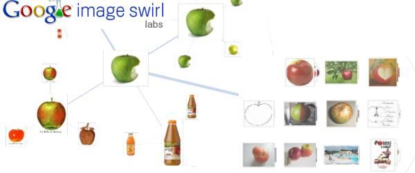 Google Image Swirl : La recherche d'images similaires par Groupes.
