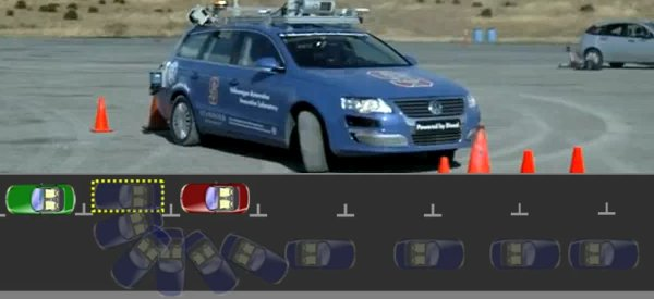 Une voiture qui se gare automatiquement à la Starky et Hutch