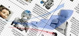 Un tableau classant les principaux bébés robots selon leurs caractéristiques