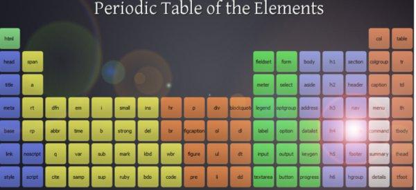 Web : Le tableau périodique des éléments HTML5