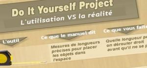 Infographie : DIY Project – L'utilisation VS la réalité