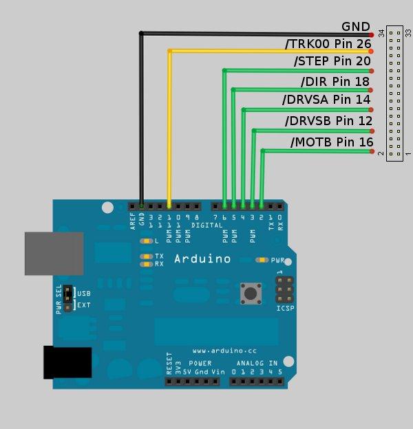 Arduino playground hackingd