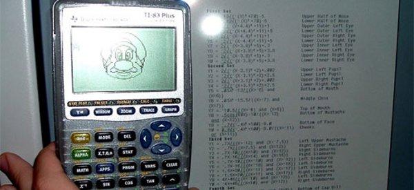 Comment dessiner la tête de Mario sur une calculatrice à l'aide de fonction mathématiques.