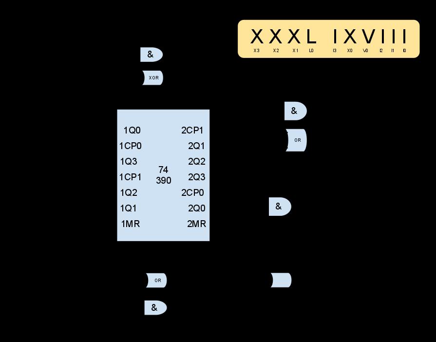 diy une horloge romaine num rique enti rement r alis avec des circuits ttl 74xx semageek. Black Bedroom Furniture Sets. Home Design Ideas