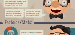 Geek VS Nerd : L'infographie pour les reconnaître…