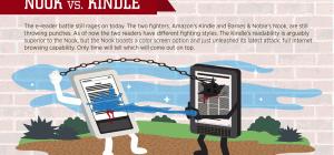 Infographie : Les plus grand combats High Tech de l'histoire