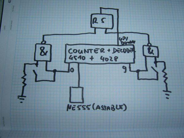Monopong un jeu de pong 1 seule dimension r alis avec for Circuit logique cmos