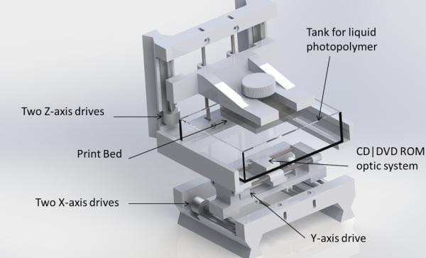 rar-print-une-imprimante-3d-sla-open-source-a-moins-de-200e-03